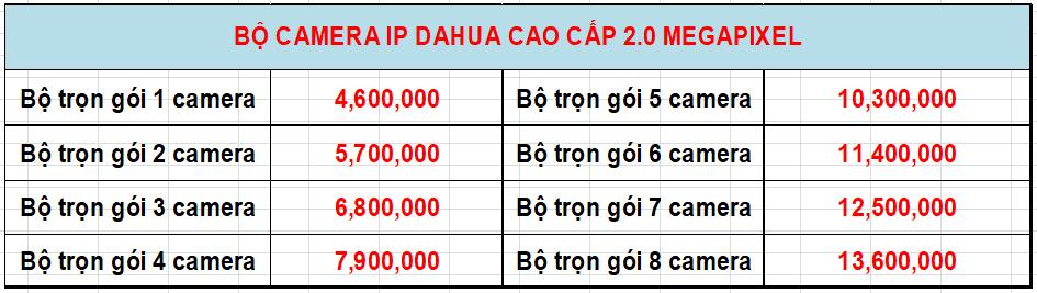 Lắp bộ camera IP Dahua cao cấp