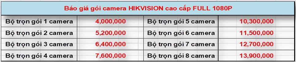 Lắp gói camera Hivision 2.0 MP plus